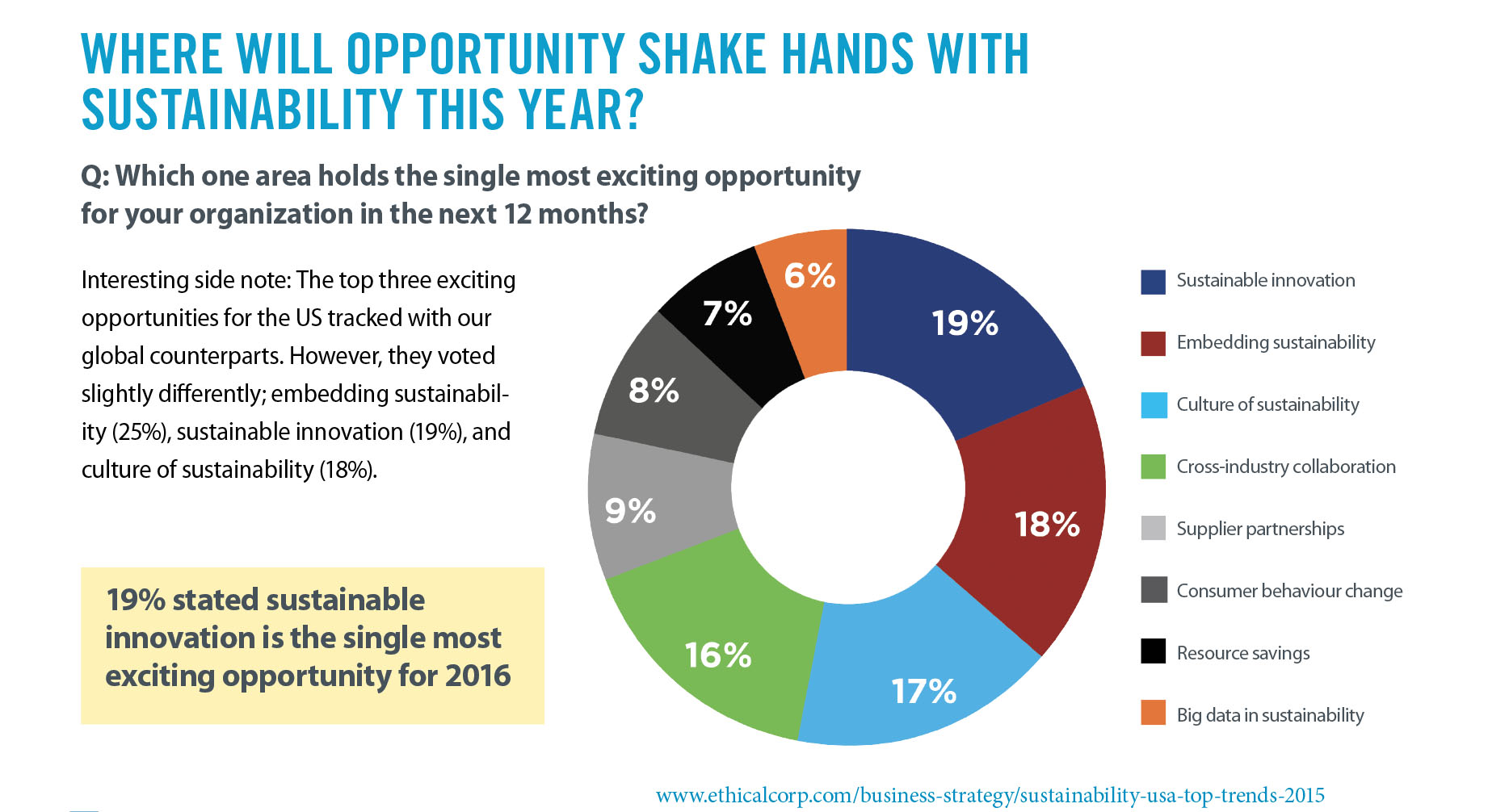 6b-Chart-Opportunity_this_year