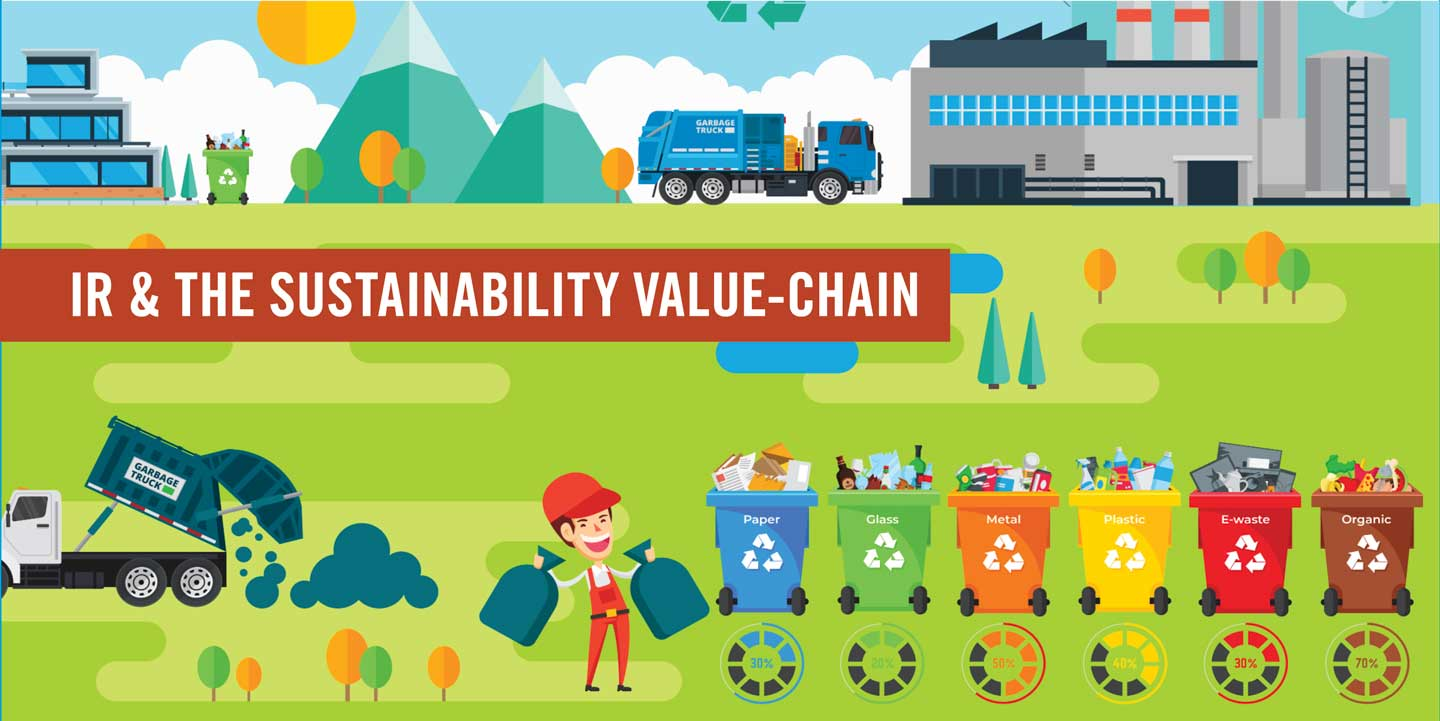 IR-and-the-sustainability-value-chain